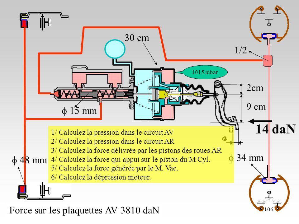 23/10/06106 48 mm cm 1015 mbar 15 mm 34 mm 1/2 Force sur les plaquettes AV 3810 daN 1/ Calculez la pression dans le circuit AV 2/ Calculez la pression dans le circuit AR 3/ Calculez la force délivrée par les pistons des roues AR 4/ Calculez la force qui appui sur le piston du M Cyl.