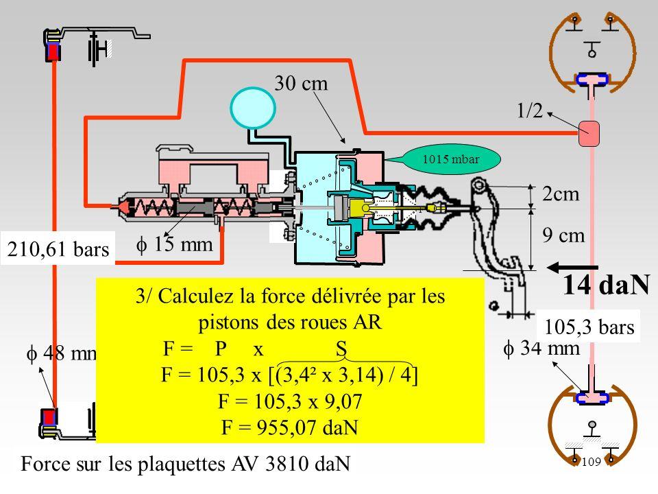23/10/06109 2cm 9 cm 48 mm cm 1015 mbar 15 mm 34 mm 1/2 Force sur les plaquettes AV 3810 daN 14 daN 3/ Calculez la force délivrée par les pistons des roues AR F = P x S F = 105,3 x [(3,4² x 3,14) / 4] F = 105,3 x 9,07 F = 955,07 daN 210,61 bars 105,3 bars