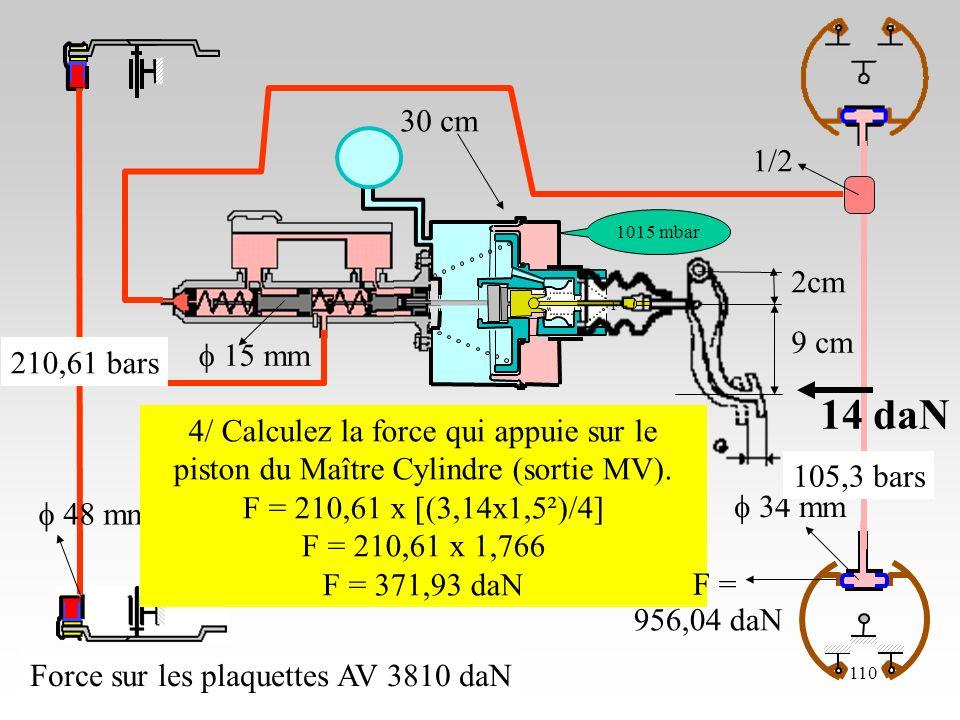 23/10/06110 2cm 9 cm 48 mm cm 1015 mbar 15 mm 34 mm 1/2 Force sur les plaquettes AV 3810 daN 14 daN 4/ Calculez la force qui appuie sur le piston du Maître Cylindre (sortie MV).