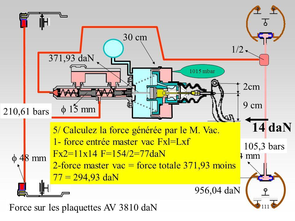 23/10/06111 2cm 9 cm 48 mm cm 1015 mbar 15 mm 34 mm 1/2 Force sur les plaquettes AV 3810 daN 14 daN 210,61 bars 105,3 bars 956,04 daN F = 371,93 daN 5/ Calculez la force générée par le M.
