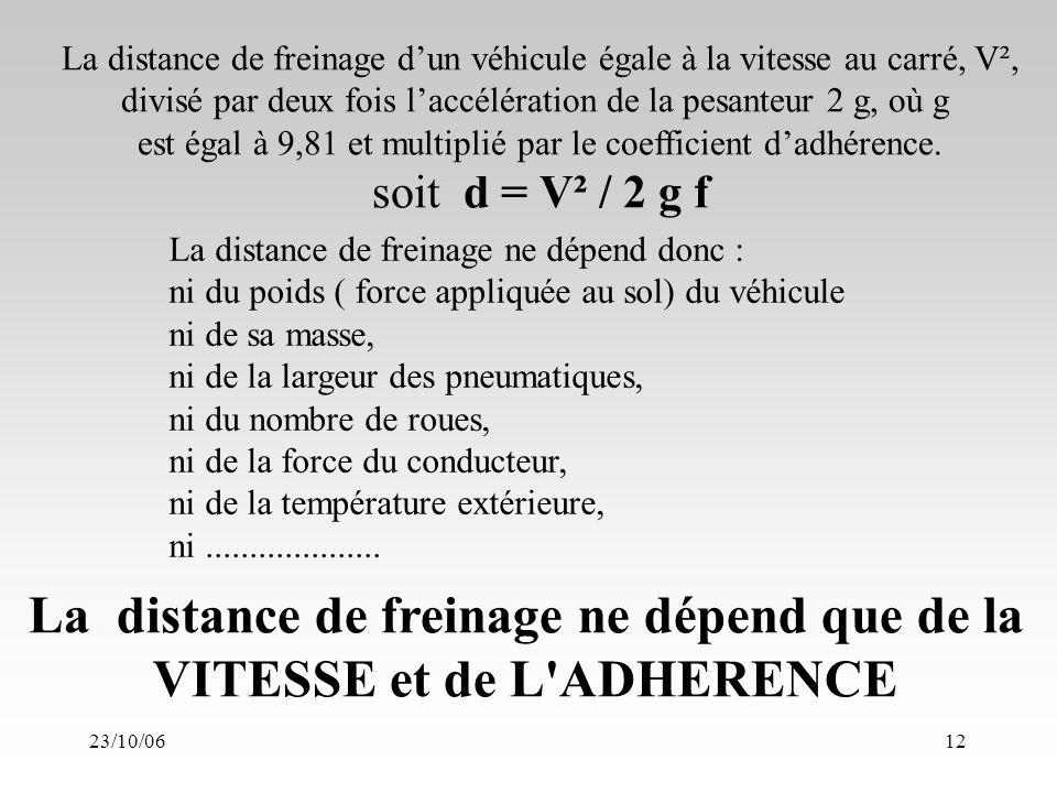 23/10/0612 La distance de freinage dun véhicule égale à la vitesse au carré, V², divisé par deux fois laccélération de la pesanteur 2 g, où g est égal à 9,81 et multiplié par le coefficient dadhérence.