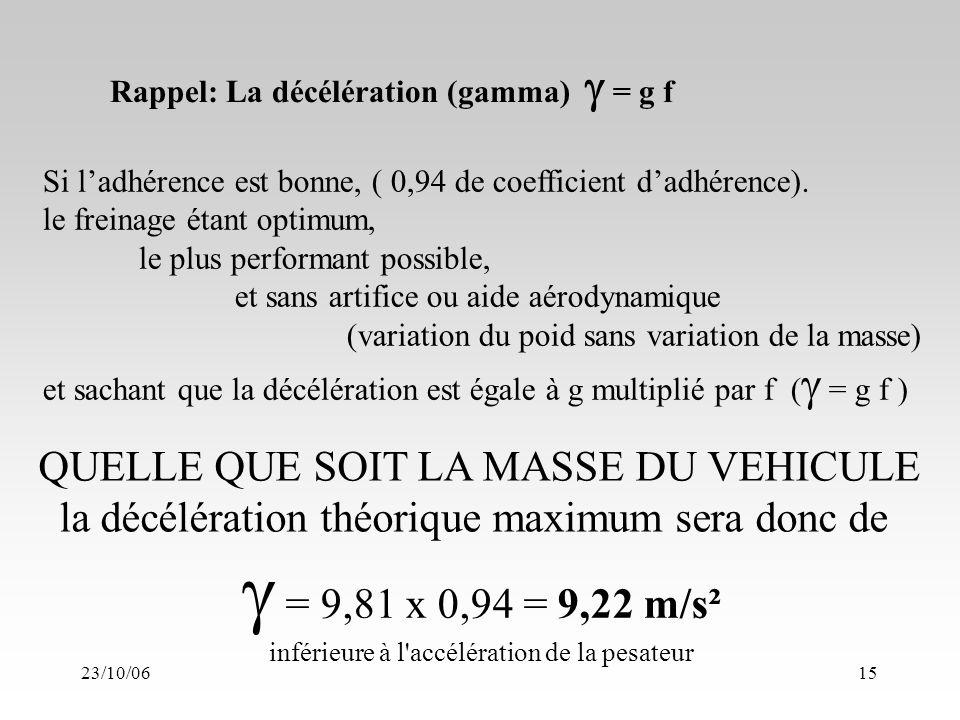 23/10/0615 Si ladhérence est bonne, ( 0,94 de coefficient dadhérence).