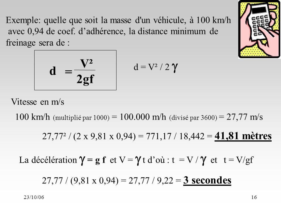 23/10/0616 27,77² / (2 x 9,81 x 0,94) = 771,17 / 18,442 = 41,81 mètres 27,77 / (9,81 x 0,94) = 27,77 / 9,22 = 3 secondes Exemple: quelle que soit la masse d un véhicule, à 100 km/h avec 0,94 de coef.
