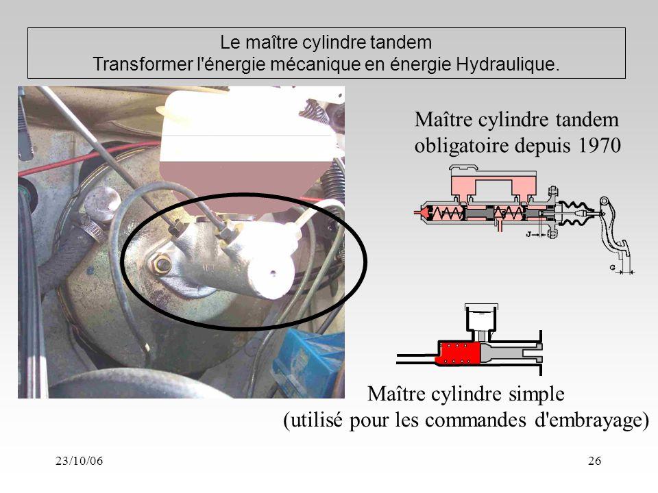 23/10/0626 Le maître cylindre tandem Transformer l énergie mécanique en énergie Hydraulique.