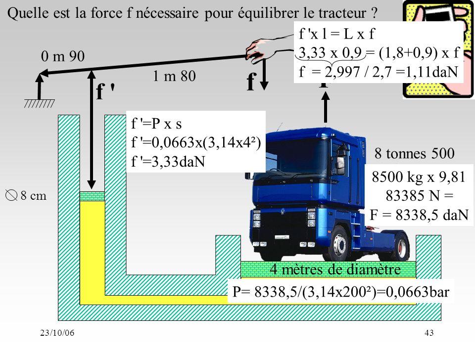 23/10/0643 f Quelle est la force f nécessaire pour équilibrer le tracteur .
