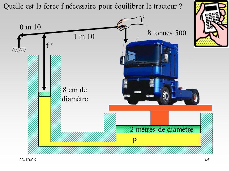 23/10/0645 f Quelle est la force f nécessaire pour équilibrer le tracteur .