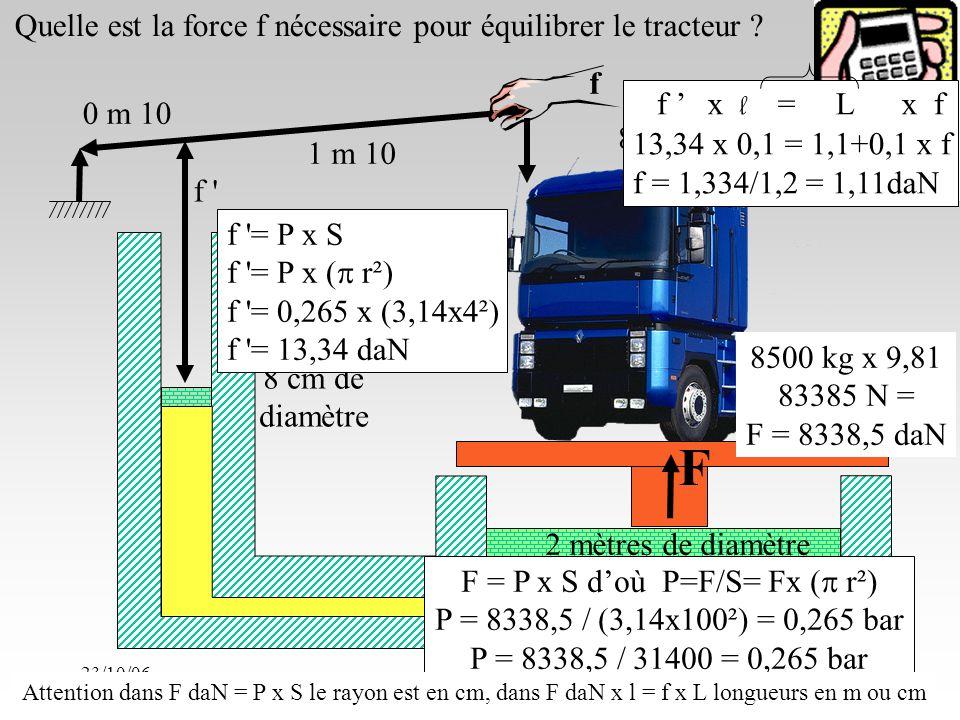 23/10/0646 f Quelle est la force f nécessaire pour équilibrer le tracteur .