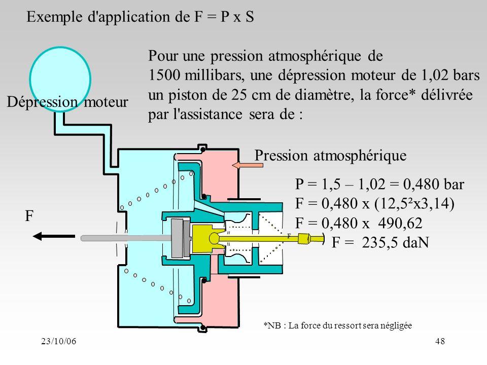 23/10/0648 Dépression moteur Pression atmosphérique Pour une pression atmosphérique de 1500 millibars, une dépression moteur de 1,02 bars un piston de 25 cm de diamètre, la force* délivrée par l assistance sera de : Exemple d application de F = P x S P = 1,5 – 1,02 = 0,480 bar F = 0,480 x (12,5²x3,14) F = 0,480 x 490,62 F = 235,5 daN F *NB : La force du ressort sera négligée