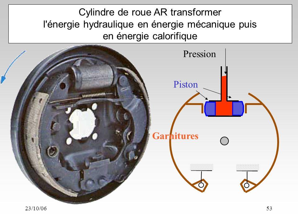 23/10/0653 Cylindre de roue AR transformer l énergie hydraulique en énergie mécanique puis en énergie calorifique Pression Piston Garnitures