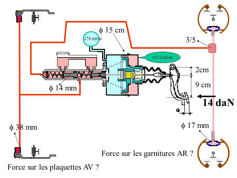 2cm 9 cm 38 mm 15 cm 1012 mbar 276 mbar 14 mm 17 mm 3/5 Force sur les plaquettes AV .