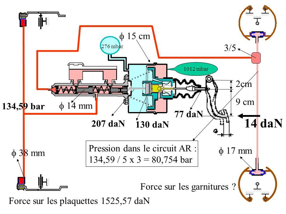 2cm 9 cm 38 mm 15 cm 1012 mbar 276 mbar 14 mm 17 mm 3/5 14 daN 77 daN 207 daN 130 daN 134,59 bar Force sur les garnitures .