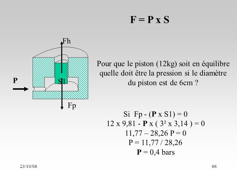 23/10/0666 F = P x S P Fh S1 Fp Pour que le piston (12kg) soit en équilibre quelle doit être la pression si le diamètre du piston est de 6cm .