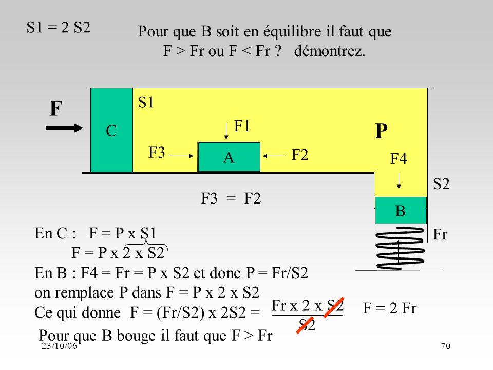 23/10/0670 A C B F1 F2 F3 P F F4 F3 = F2 Fr Pour que B soit en équilibre il faut que F > Fr ou F < Fr .