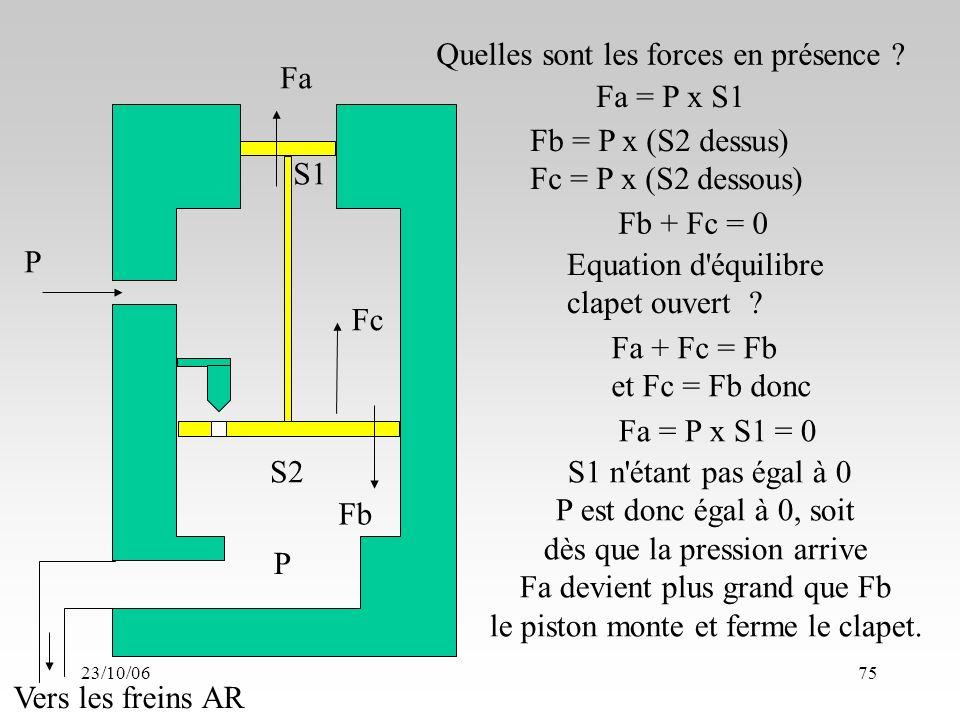 23/10/0675 S1 S2 Fa Fb P P Vers les freins AR Fa = P x S1 Quelles sont les forces en présence .