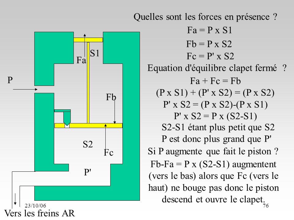23/10/0676 S1 S2 Fa Fb P P Vers les freins AR Fa = P x S1 Quelles sont les forces en présence .