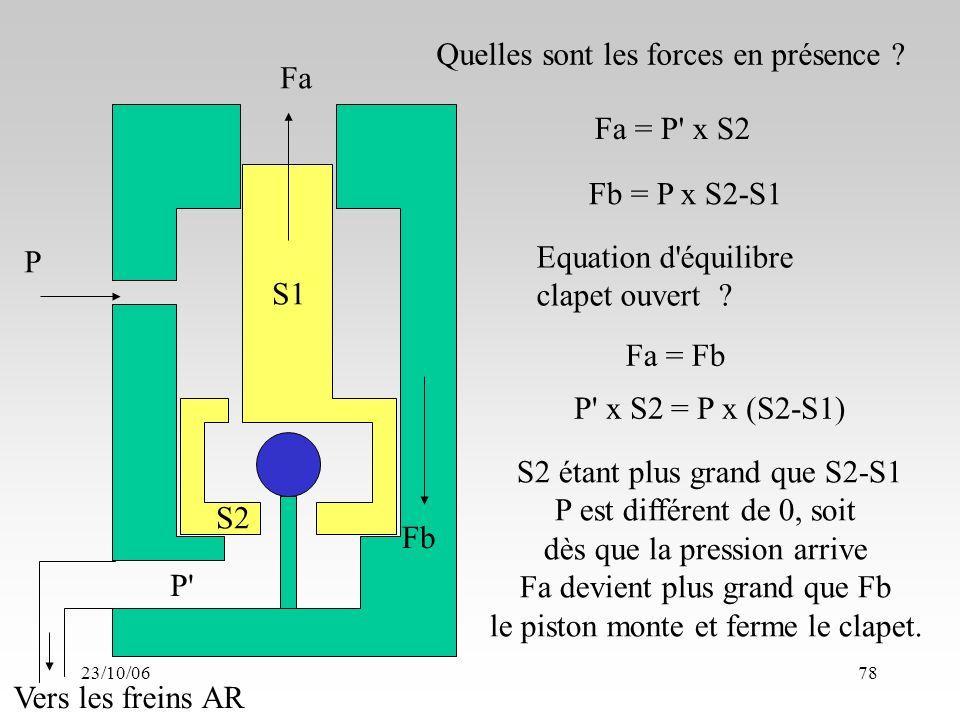 23/10/0678 S1 S2 Fa Fb P Fa = P x S2 P Vers les freins AR Quelles sont les forces en présence .