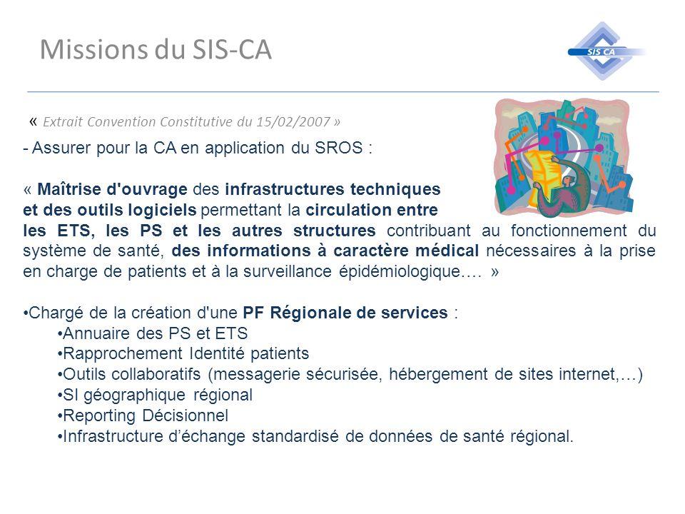 Missions du SIS-CA - Assurer pour la CA en application du SROS : « Maîtrise d'ouvrage des infrastructures techniques et des outils logiciels permettan