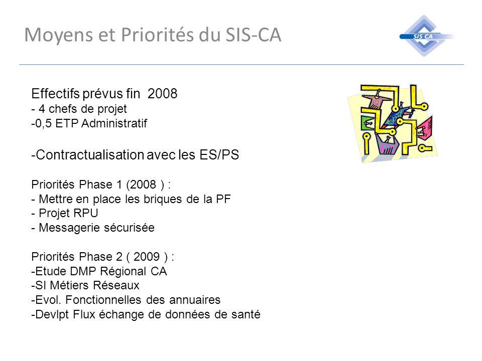 Moyens et Priorités du SIS-CA Effectifs prévus fin 2008 - 4 chefs de projet -0,5 ETP Administratif -Contractualisation avec les ES/PS Priorités Phase