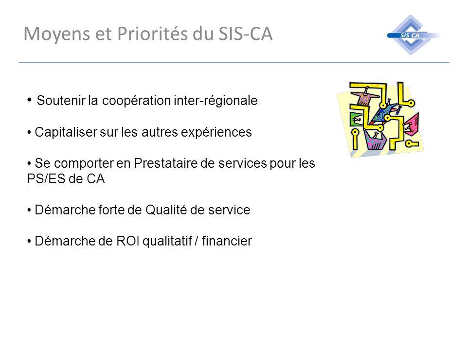 Moyens et Priorités du SIS-CA Soutenir la coopération inter-régionale Capitaliser sur les autres expériences Se comporter en Prestataire de services p