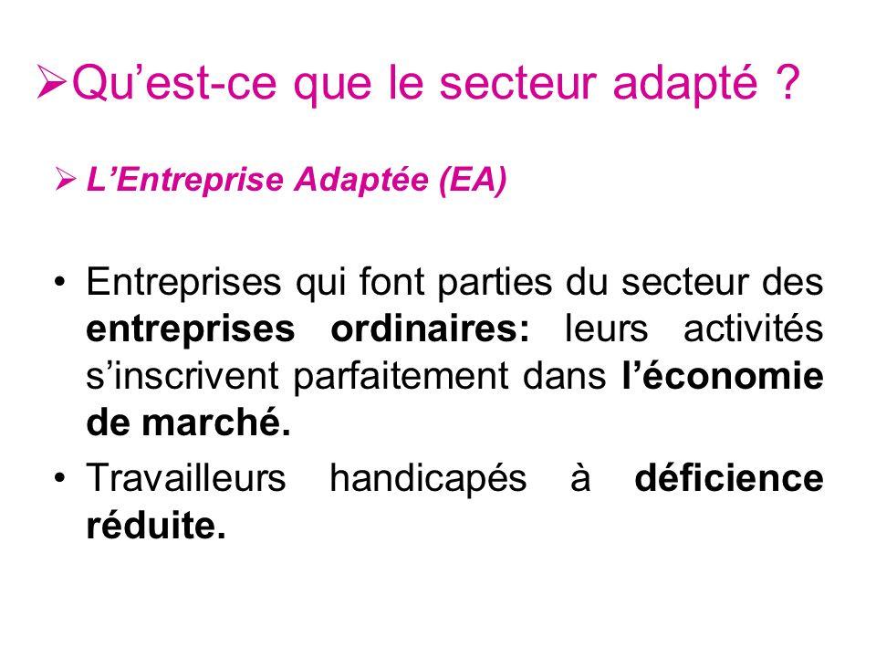 Quest-ce que le secteur adapté ? LEntreprise Adaptée (EA) Entreprises qui font parties du secteur des entreprises ordinaires: leurs activités sinscriv