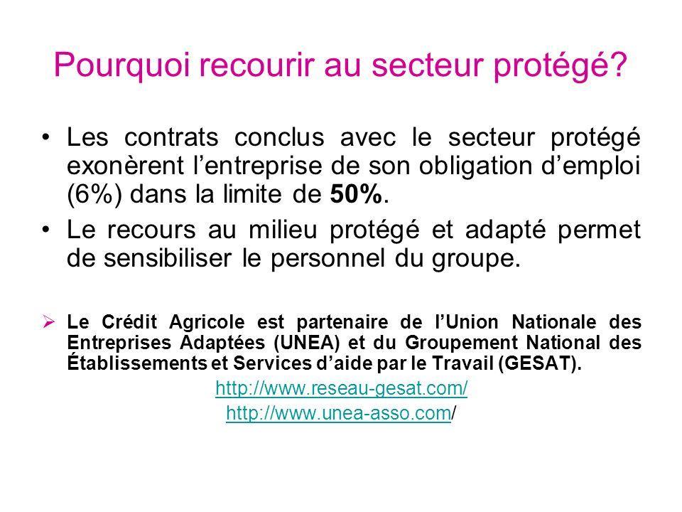 Pourquoi recourir au secteur protégé? Les contrats conclus avec le secteur protégé exonèrent lentreprise de son obligation demploi (6%) dans la limite