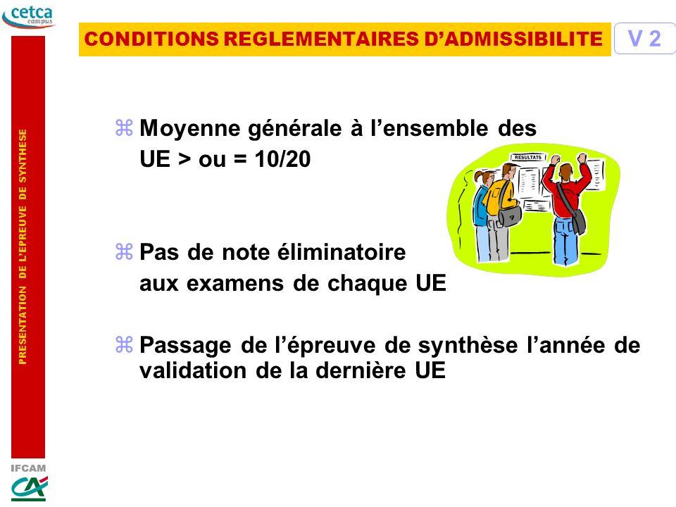 PRESENTATION DE LEPREUVE DE SYNTHESE zMoyenne générale à lensemble des UE > ou = 10/20 zPas de note éliminatoire aux examens de chaque UE zPassage de