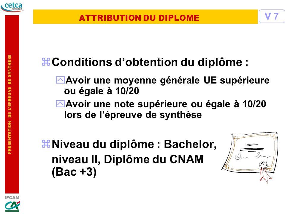 PRESENTATION DE LEPREUVE DE SYNTHESE zConditions dobtention du diplôme : yAvoir une moyenne générale UE supérieure ou égale à 10/20 yAvoir une note su