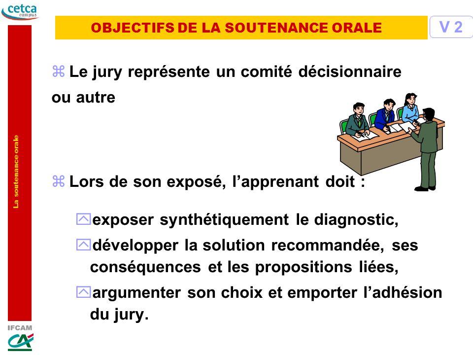 La soutenance orale zLe jury représente un comité décisionnaire ou autre zLors de son exposé, lapprenant doit : yexposer synthétiquement le diagnostic
