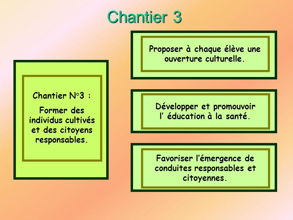 Chantier 3 Chantier N°3 : Former des individus cultivés et des citoyens responsables. Proposer à chaque élève une ouverture culturelle. Développer et