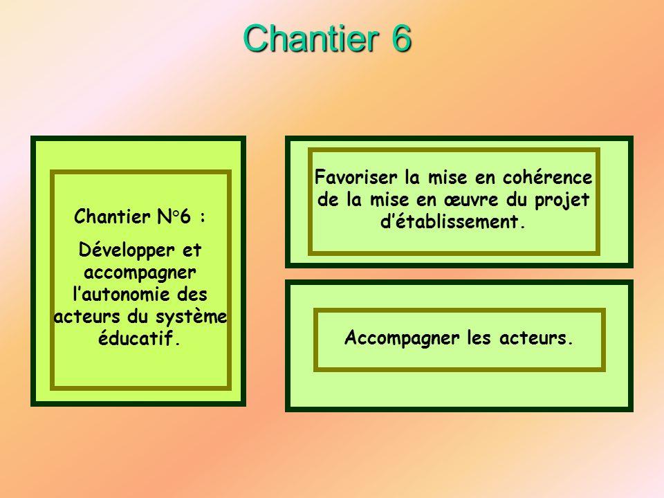 Chantier 6 Chantier N°6 : Développer et accompagner lautonomie des acteurs du système éducatif. Favoriser la mise en cohérence de la mise en œuvre du