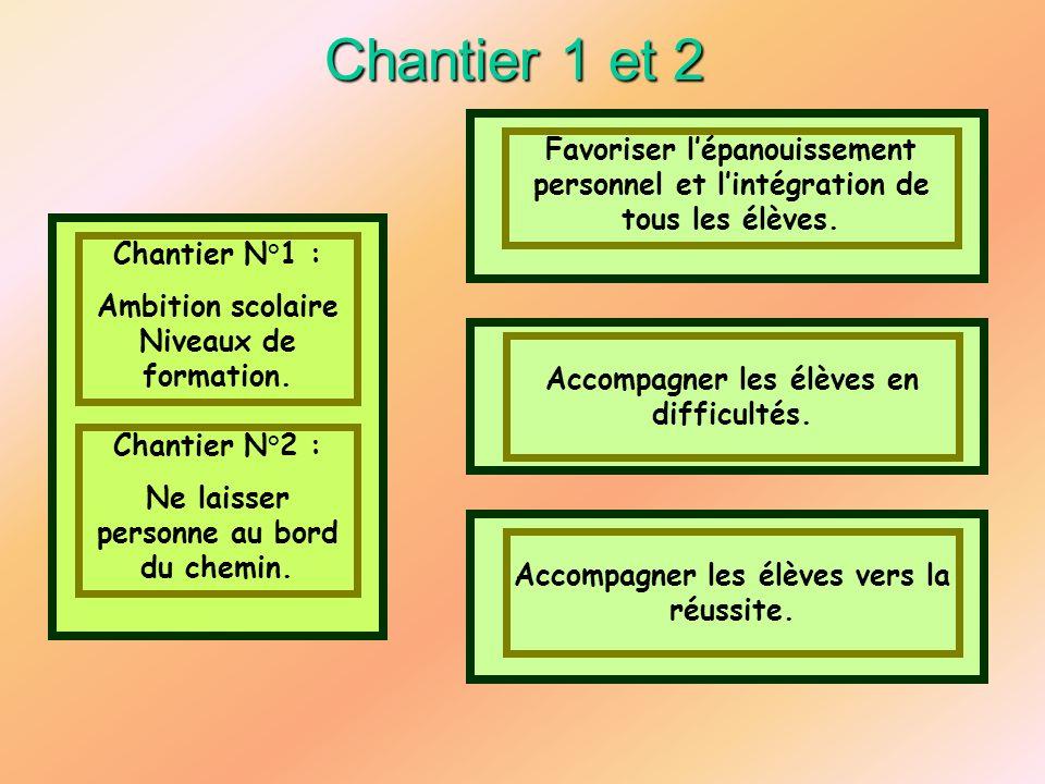 Chantier 1 et 2 Chantier N°1 : Ambition scolaire Niveaux de formation. Chantier N°2 : Ne laisser personne au bord du chemin. Favoriser lépanouissement