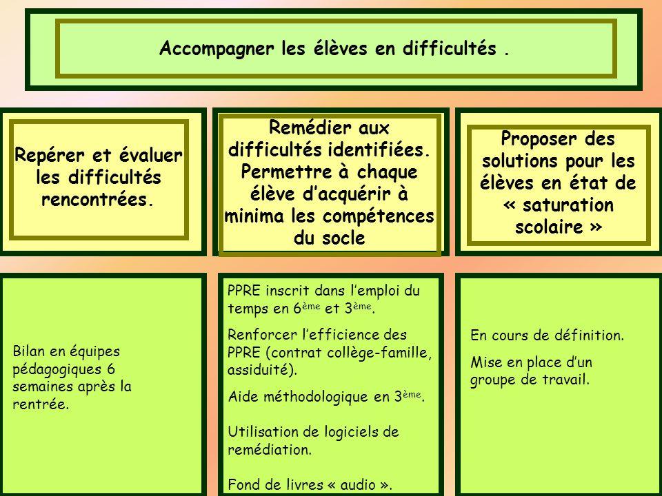 Accompagner les élèves en difficultés. Repérer et évaluer les difficultés rencontrées. Bilan en équipes pédagogiques 6 semaines après la rentrée. Remé