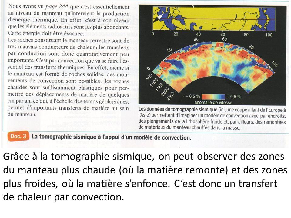 Grâce à la tomographie sismique, on peut observer des zones du manteau plus chaude (où la matière remonte) et des zones plus froides, où la matière se
