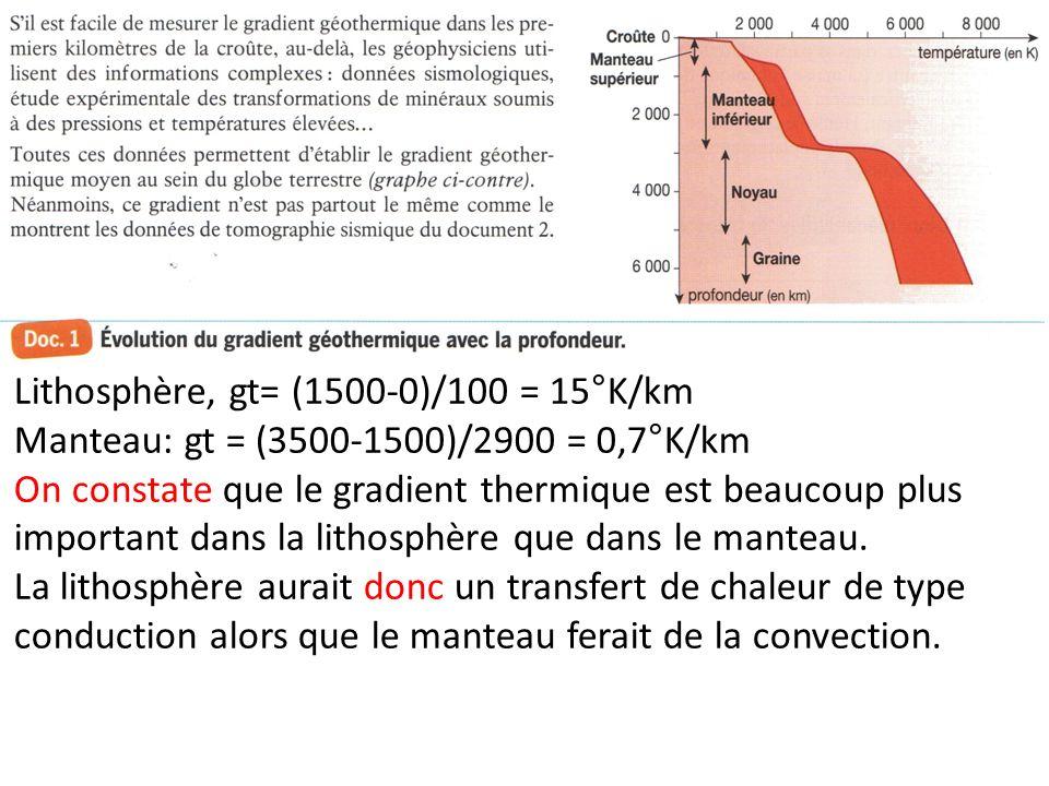 Lithosphère, gt= (1500-0)/100 = 15°K/km Manteau: gt = (3500-1500)/2900 = 0,7°K/km On constate que le gradient thermique est beaucoup plus important da
