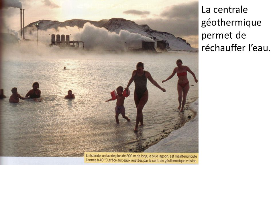 La centrale géothermique permet de réchauffer leau.