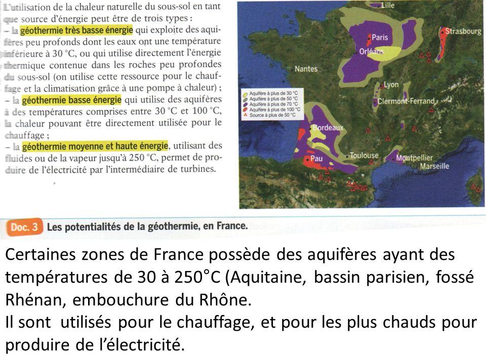 Certaines zones de France possède des aquifères ayant des températures de 30 à 250°C (Aquitaine, bassin parisien, fossé Rhénan, embouchure du Rhône. I