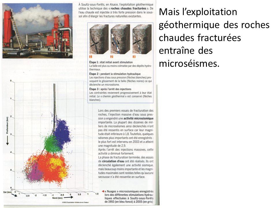 Mais lexploitation géothermique des roches chaudes fracturées entraîne des microséismes.