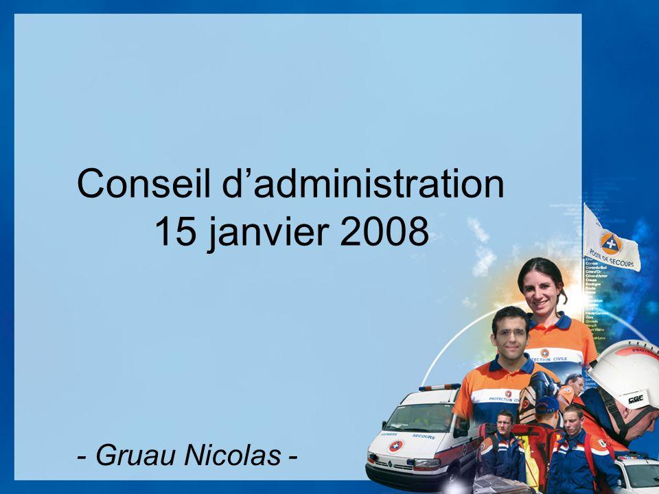 Conseil dadministration 15 janvier 2008 - Gruau Nicolas -