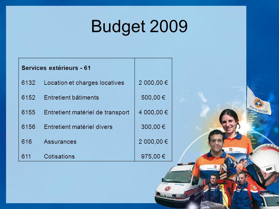 Budget 2009 Services extérieurs - 61 6132Location et charges locatives2 000,00 6152Entretient bâtiments500,00 6155Entretient matériel de transport4 000,00 6156Entretient matériel divers300,00 616Assurances2 000,00 611Cotisations975,00