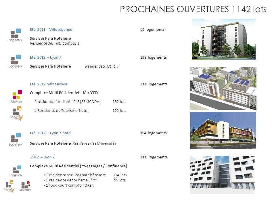 Eté 2011 - Villeurbanne 69 logements Services Para Hôtelière Résidence des Arts Campus 1 Eté 2012 – Lyon 7 198 logements Services Para HôtelièreRéside