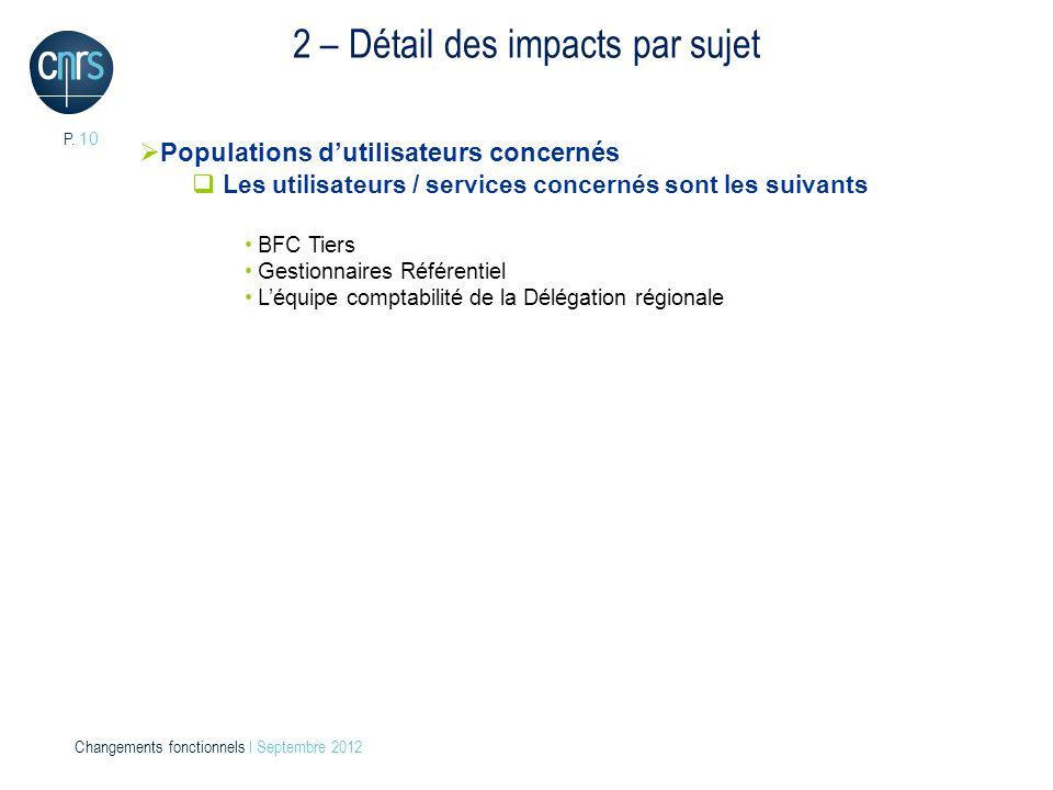 P. 10 Changements fonctionnels l Septembre 2012 2 – Détail des impacts par sujet Populations dutilisateurs concernés Les utilisateurs / services conce