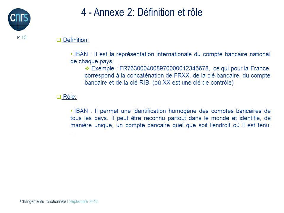 P. 15 Changements fonctionnels l Septembre 2012 4 - Annexe 2: Définition et rôle Définition: IBAN : Il est la représentation internationale du compte