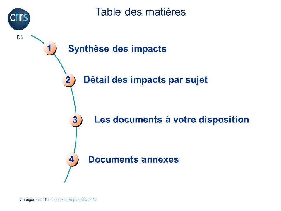 P. 2 Changements fonctionnels l Septembre 2012 Table des matières 1 1 2 2 4 4 Synthèse des impacts 3 3 Documents annexes Détail des impacts par sujet