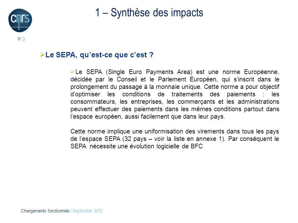P. 3 Changements fonctionnels l Septembre 2012 1 – Synthèse des impacts Le SEPA, quest-ce que cest ? Le SEPA (Single Euro Payments Area) est une norme