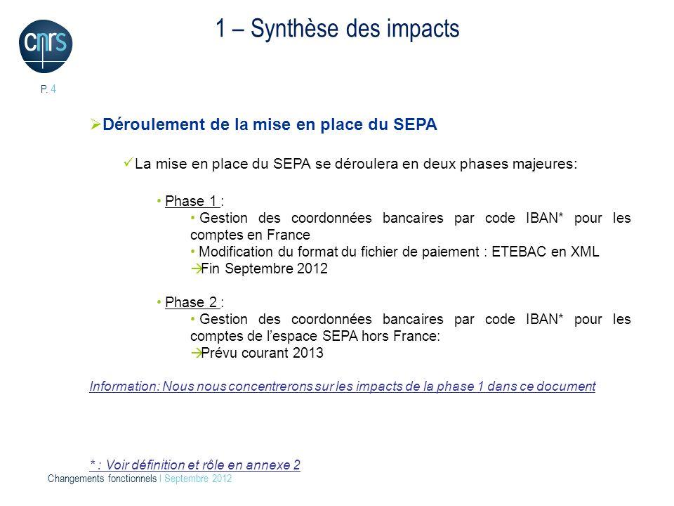 P. 4 Changements fonctionnels l Septembre 2012 1 – Synthèse des impacts Déroulement de la mise en place du SEPA La mise en place du SEPA se déroulera