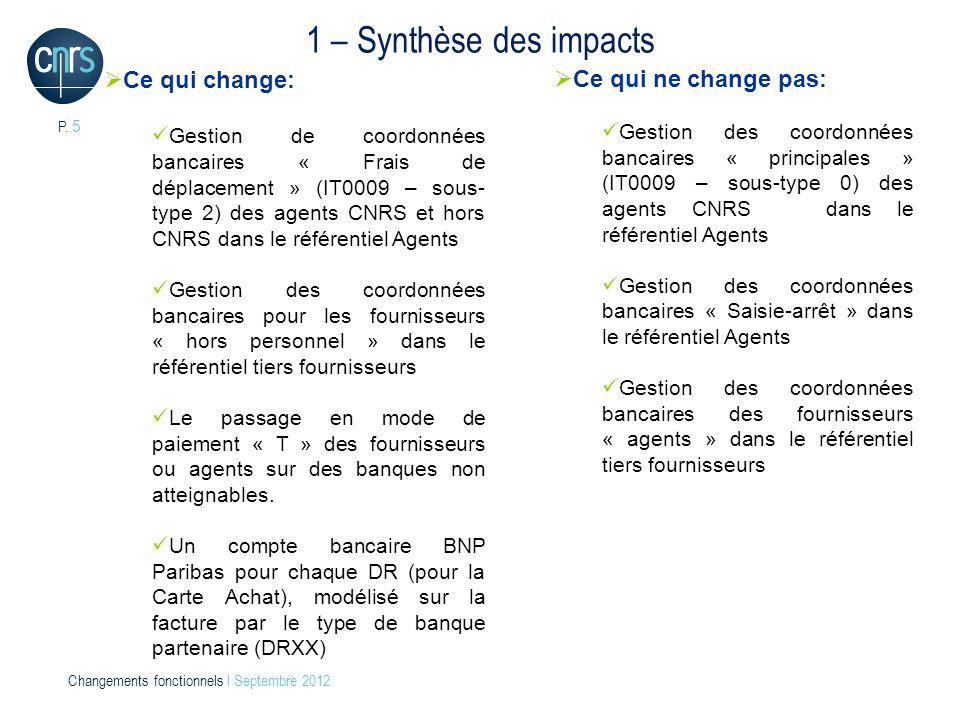 P. 5 Changements fonctionnels l Septembre 2012 1 – Synthèse des impacts Ce qui ne change pas: Gestion des coordonnées bancaires « principales » (IT000
