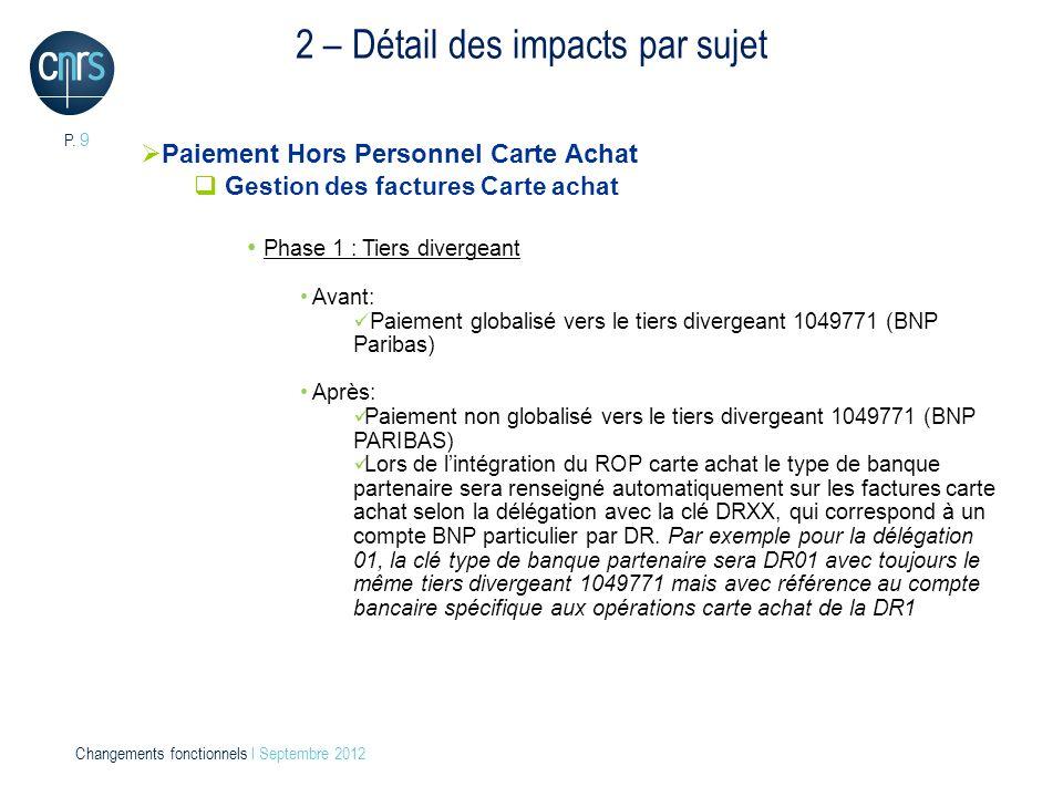 P. 9 Changements fonctionnels l Septembre 2012 2 – Détail des impacts par sujet Paiement Hors Personnel Carte Achat Gestion des factures Carte achat P