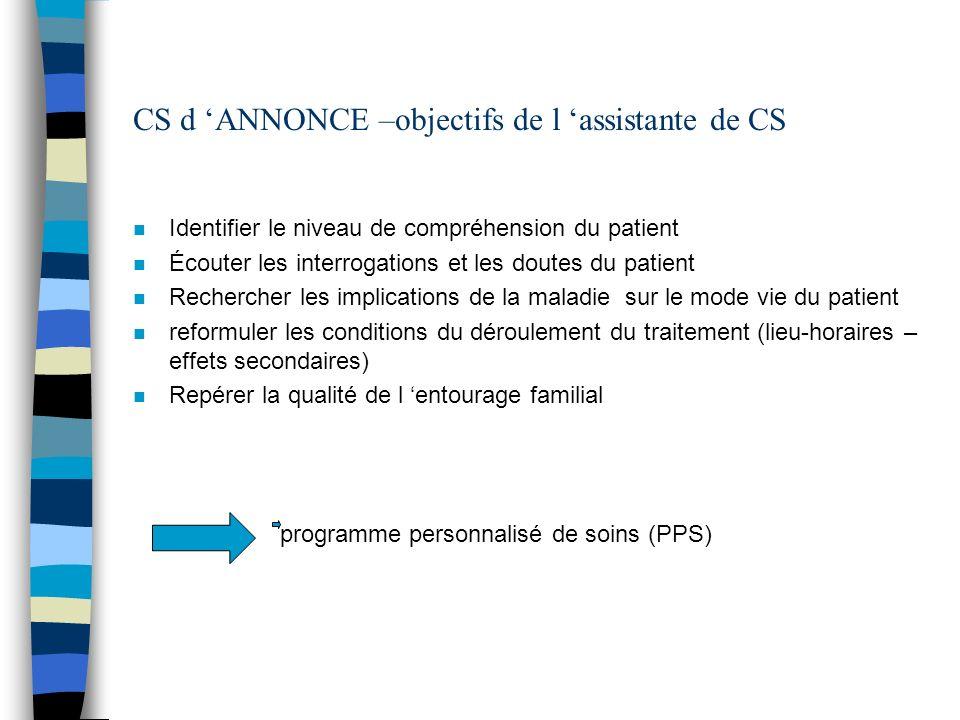 CS d ANNONCE –objectifs de l assistante de CS n Identifier le niveau de compréhension du patient n Écouter les interrogations et les doutes du patient