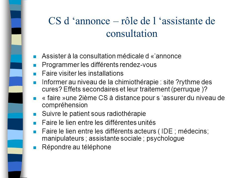 CS d annonce – rôle de l assistante de consultation n Assister à la consultation médicale d «annonce n Programmer les différents rendez-vous n Faire v