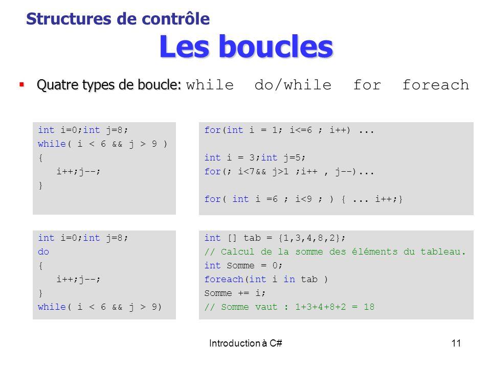 Introduction à C#11 Les boucles Quatre types de boucle: Quatre types de boucle: while do/while for foreach Structures de contrôle int i=0;int j=8; whi